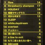 2019.09.01 東京LIQUIDROOM